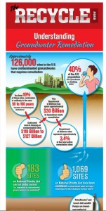 Remediation infographic (2)