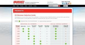 Oil Skimmer Selection Guide