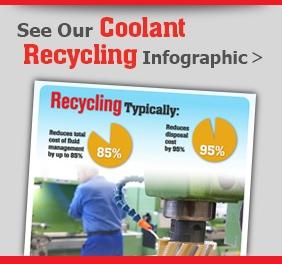 Coolant Maintenance Infographic